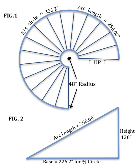 The Size Of A Staircase Is Usually Indicated By 4 Dimensions; The  Horizontal Diameter Or Radius Of The Railing, The Total Height Of The  Staircase, ...